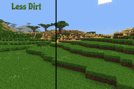 Left side is Less Dirt, right side is normal